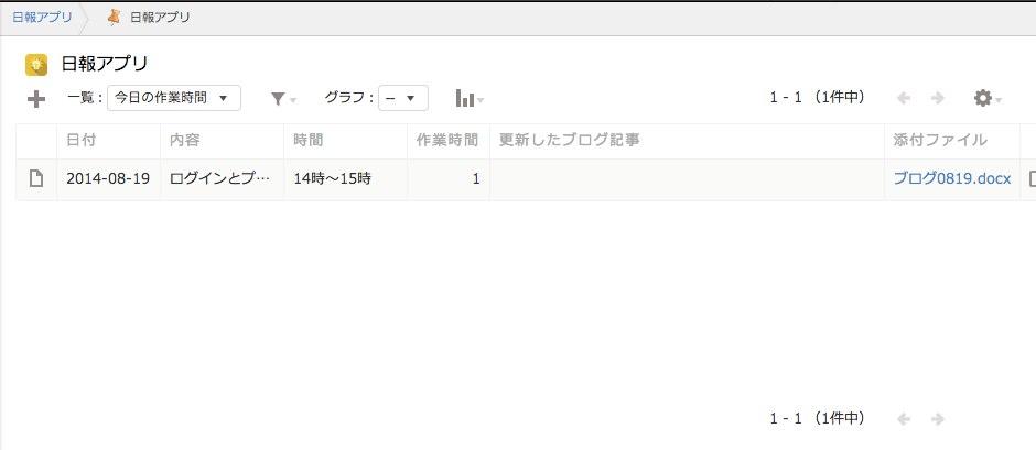 レコードの一覧画面