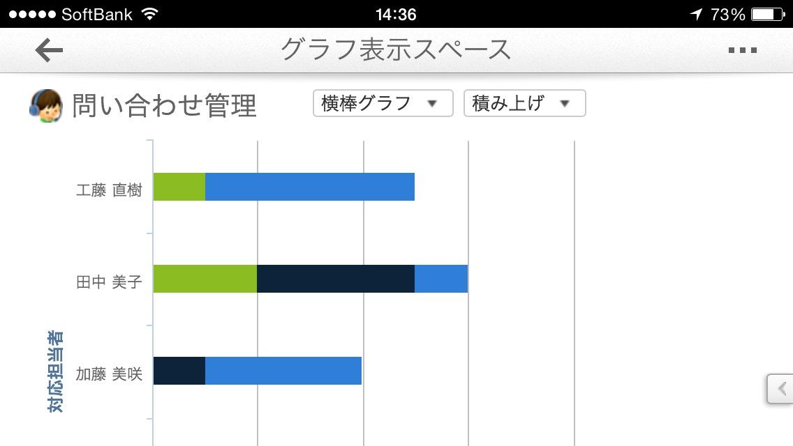 kintone_スマホでグラフや表を見る方法