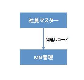 プレゼンテーション1-1