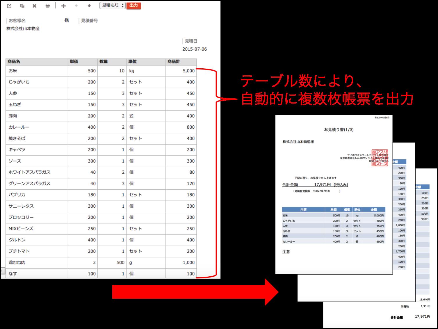 入力されたテーブル数によって、自動的に複数枚帳票が出力される