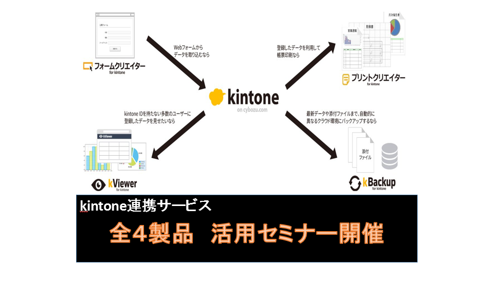 kintone連携サービス全4製品のセミナーを初めて開催しました