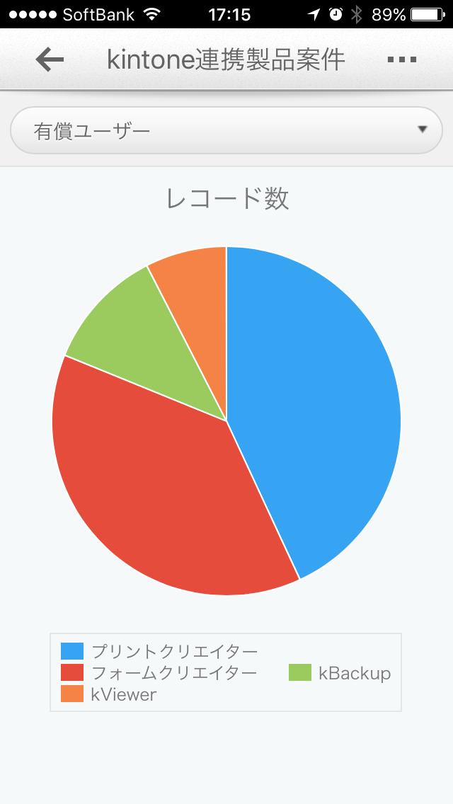 おお!グラフ!