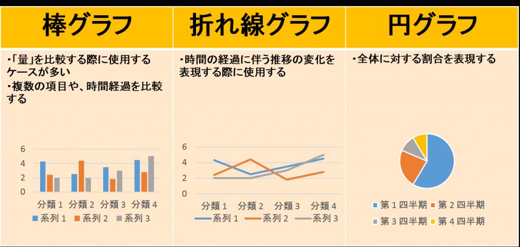 グラフブログ改定ppt