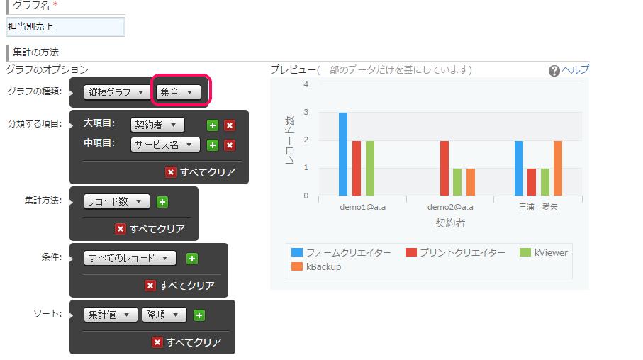 グラフブログ1