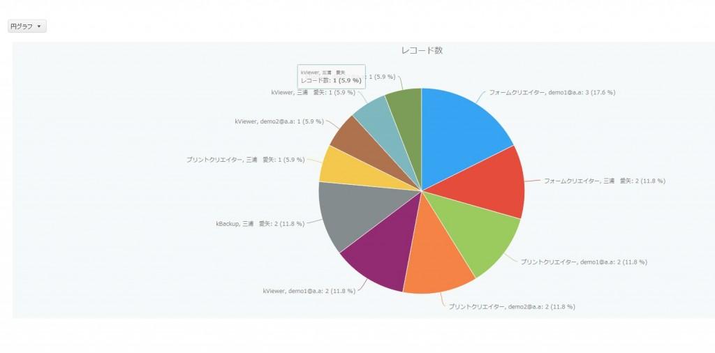グラフブログ10