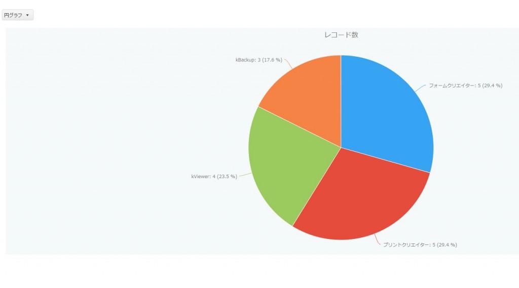 グラフブログ11