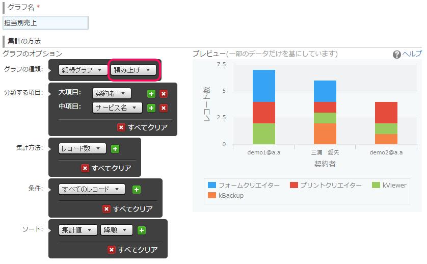 グラフブログ2