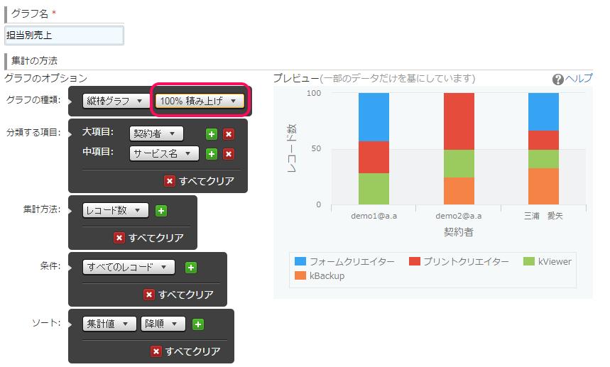 グラフブログ3