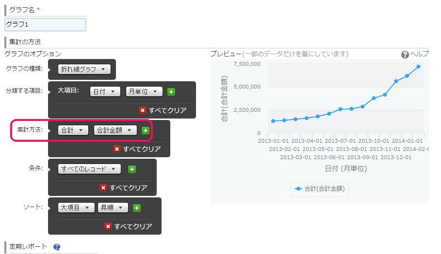 グラフブログ6