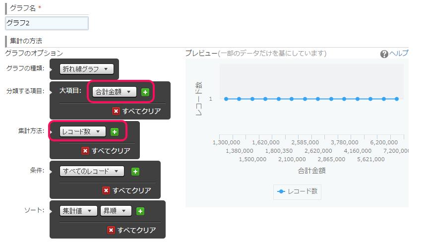 グラフブログ7
