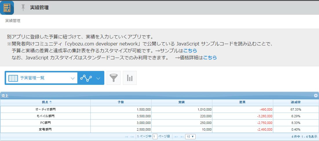 【使ってみた】kintoneアプリストア③~営業支援系アプリ編3~