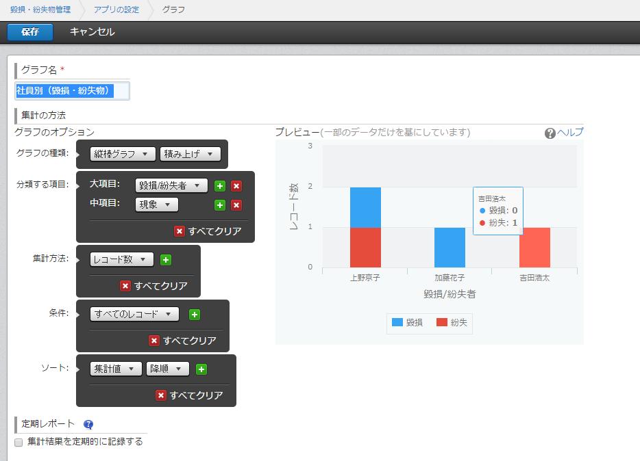 社員別の積み上げ型のグラフが設定されています