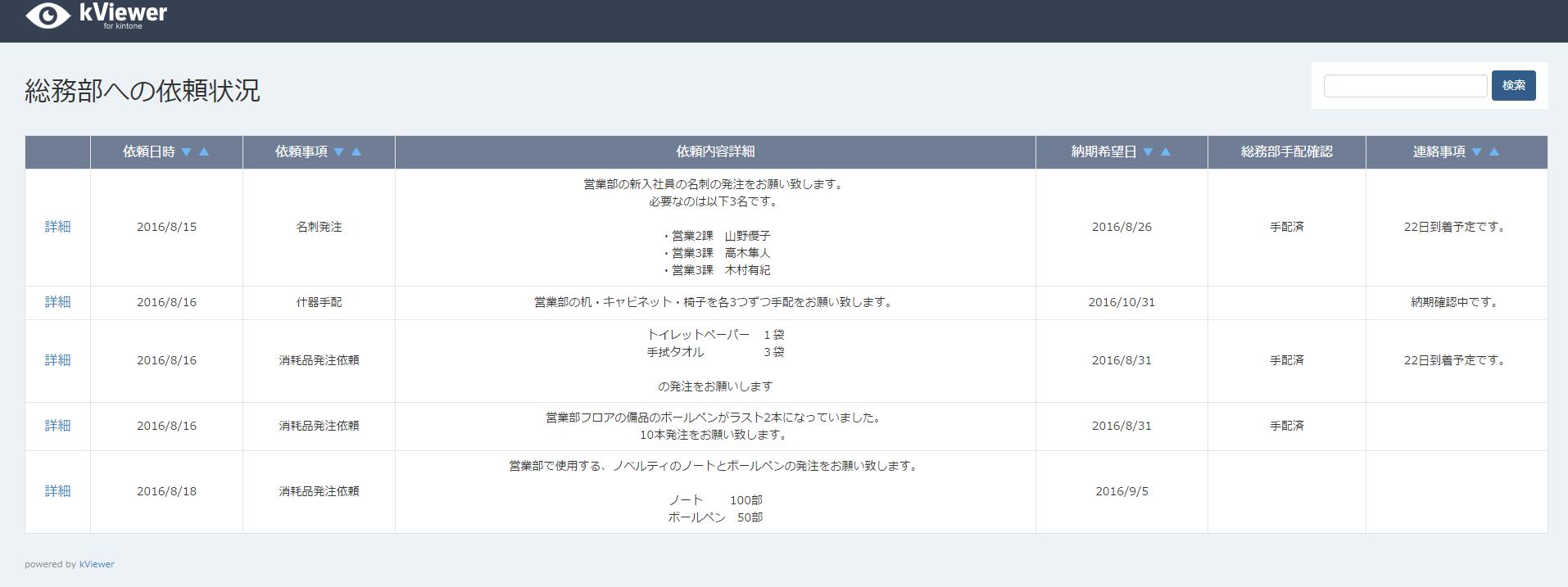 【使ってみた】kintoneアプリストア⑥~総務・人事系アプリ編1~