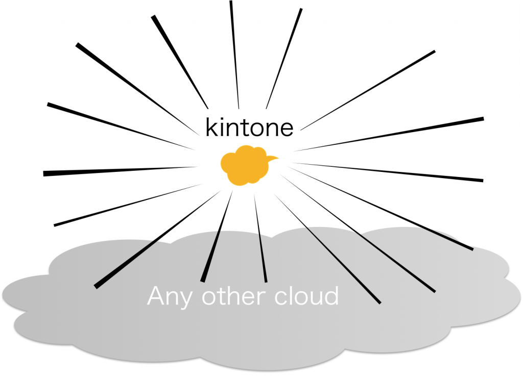 kintonetoc