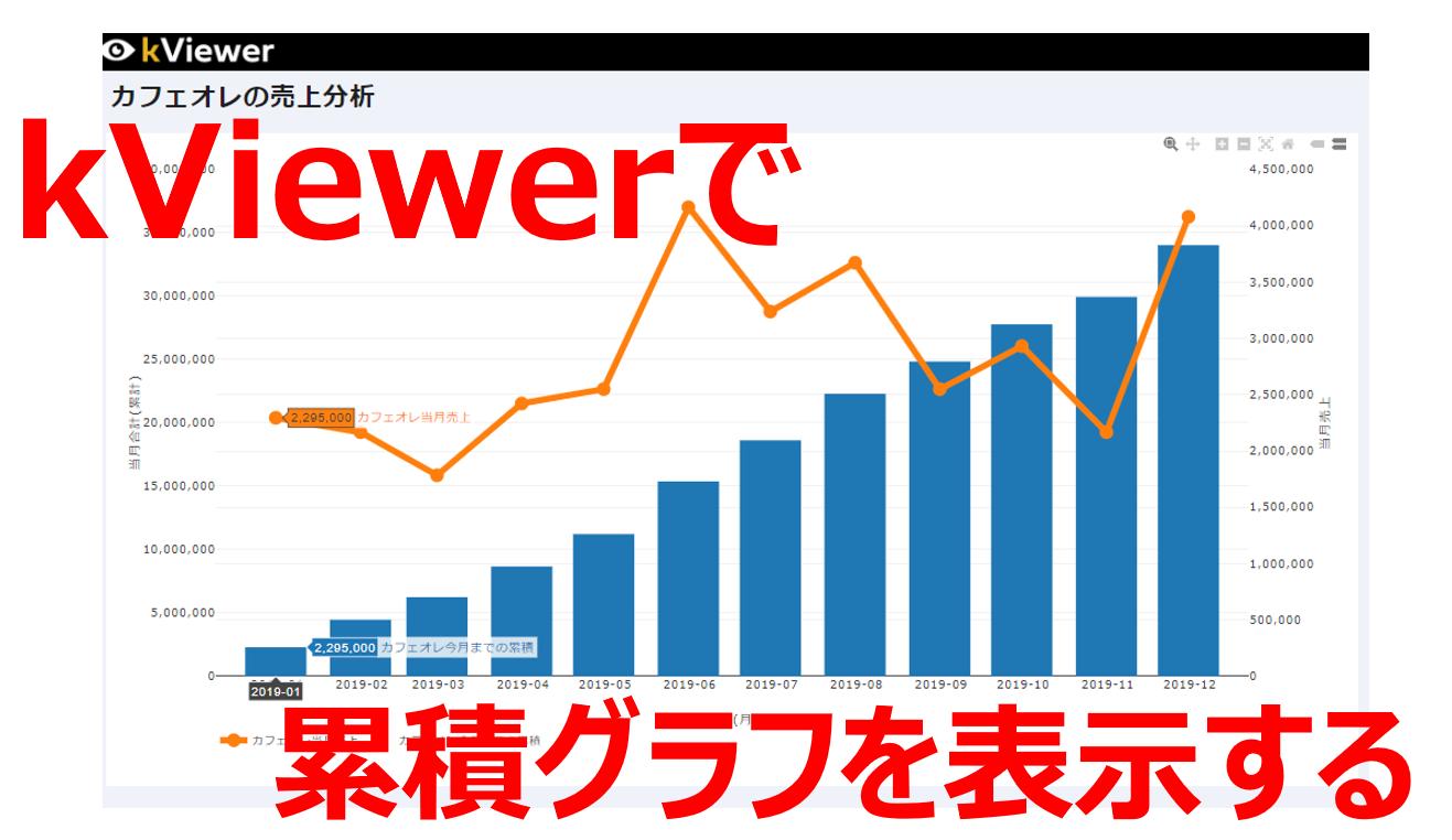 kViewerでkintoneのデータの累積グラフを表示することができます!